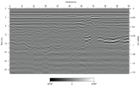 Surveying the underground with the Ground Penetrating Radar (GPR)
